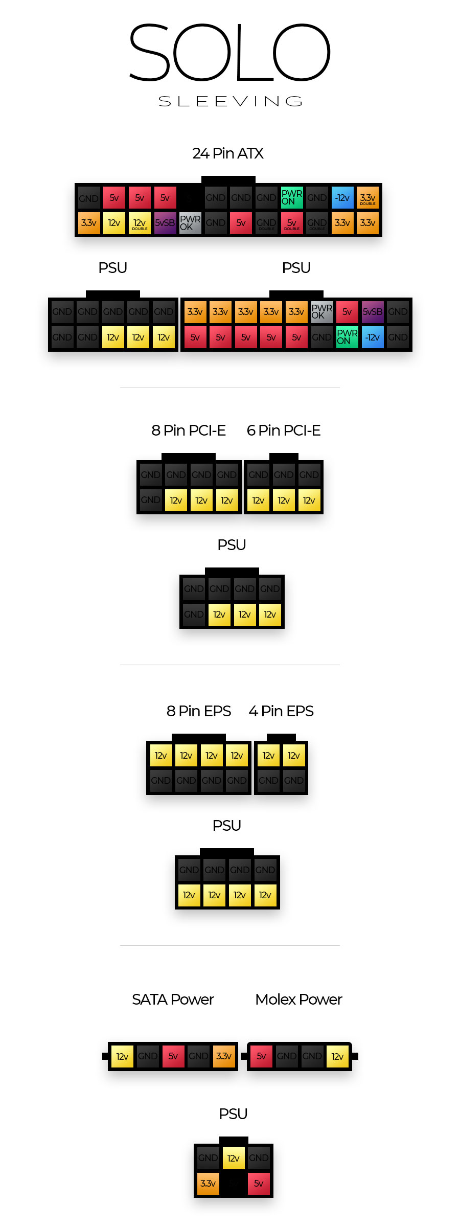 PSU Cable Compatibility & Pinouts | SoloSleeving | Gx 24 4 Pin Adapter Wiring Diagram |  | SoloSleeving