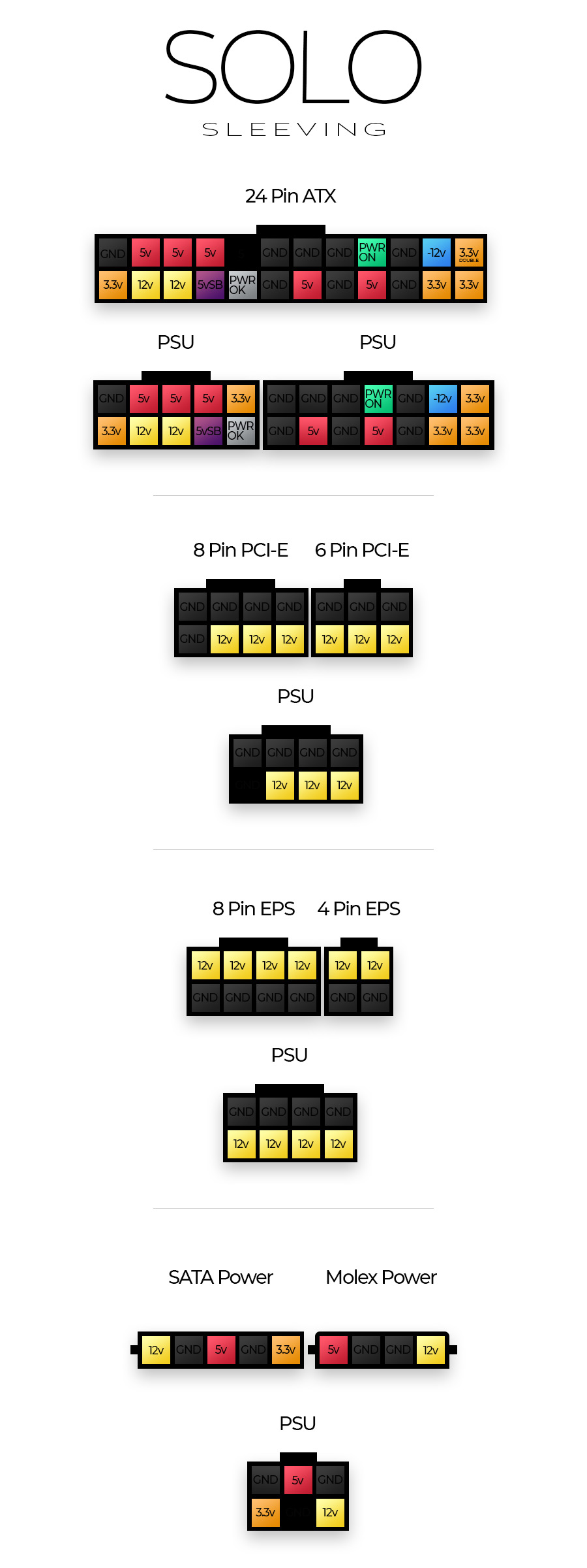 Corsair Type 3 Cable Pinout