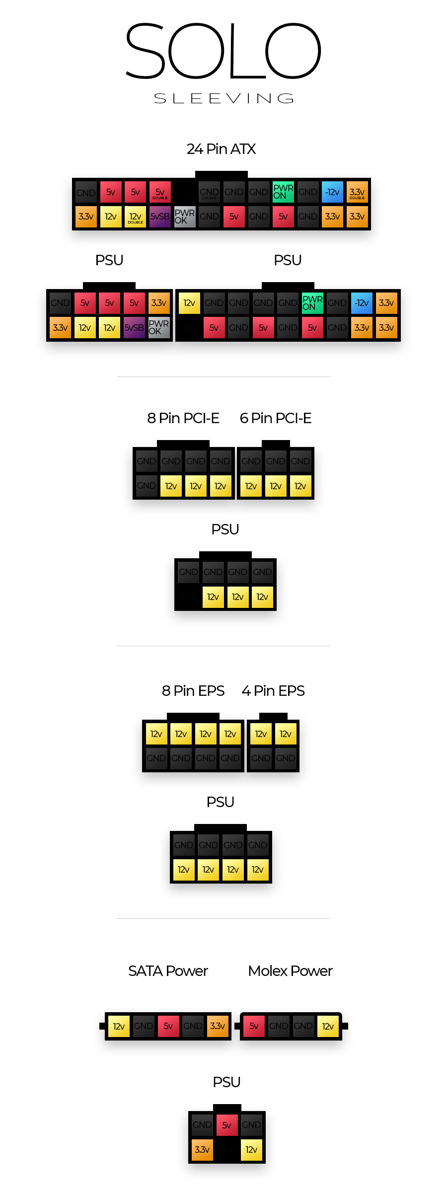 Corsair Type 4 Cable Pinout